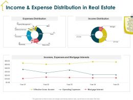 Income And Expense Distribution In Real Estate M1934 Ppt Powerpoint Presentation File Smartart