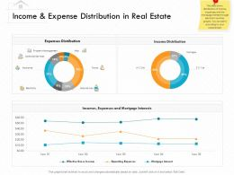 Income And Expense Distribution In Real Estate M3148 Ppt Powerpoint Presentation Slides Outline