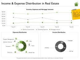 Income And Expense Distribution In Real Estate Misc Ppt Powerpoint Presentation Ideas Pictures