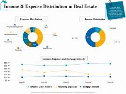 Income And Expense Distribution In Real Estate Real Estate Detailed Analysis Ppt Structure