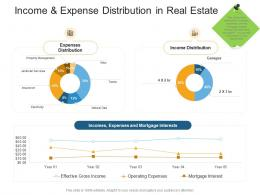 Income And Expense Distribution In Real Estate Real Estate Management And Development Ppt Graphics