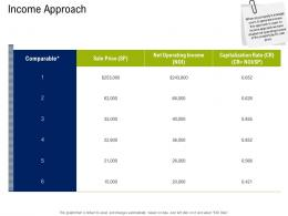 Income Approach Commercial Real Estate Property Management Ppt Guide