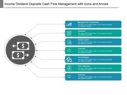 Income Dividend Deposits Cash Flow Management With Icons And Arrows