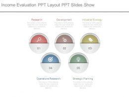 Income Evaluation Ppt Layout Ppt Slides Show