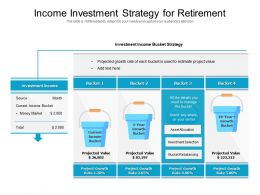 Income Investment Strategy For Retirement