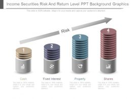 Income Securities Risk And Return Level Ppt Background Graphics