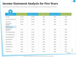 Income Statement Analysis For Five Years Before Tax Ppt Powerpoint Presentation File Slide