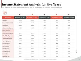 Income Statement Analysis For Five Years Ppt Gallery