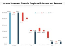 Income Statement Financial Graphs With Income And Revenue