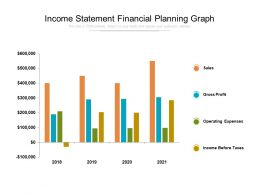 Income Statement Financial Planning Graph