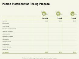 Income Statement For Pricing Proposal Ppt Powerpoint Presentation Summary Maker