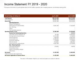 Income Statement Fy 2019 2020 Rethinking Capital Structure Decision Ppt Powerpoint Show