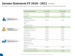 Income Statement FY 2020 2021 Business Turnaround Plan Ppt Microsoft