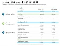 Income Statement FY 2020 2021 Firm Rescue Plan Ppt Powerpoint Presentation Layouts Graphics Download