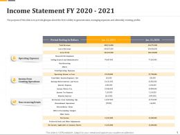 Income Statement Fy 2020 2021 Ppt Example File