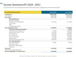 Income Statement Fy 2020 2021 Understanding Capital Structure Of Firm Ppt Designs