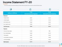 Income Statement FY 20 Non Interest Expense Ppt Powerpoint Presentation Gallery Inspiration