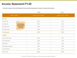Income Statement FY 20 Ppt Powerpoint Presentation Ideas Demonstration
