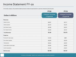 Income Statement FY 20 Provision M973 Ppt Powerpoint Presentation Portfolio Example File