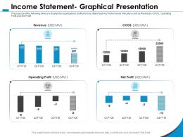 Income Statement Graphical Presentation Cogs Ppt Powerpoint Presentation Layouts Designs