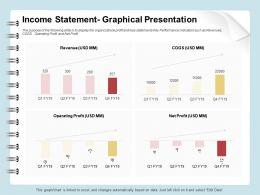 Income Statement Graphical Presentation Revenue Ppt Icon