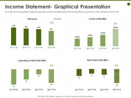 Income Statement Graphical Presentation Statements Ppt Powerpoint Presentation Slides