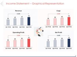 Income Statement Graphical Representation Powerpoint Slides