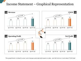 Income Statement Graphical Representation Presentation Slides