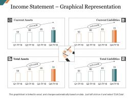 Income Statement Graphical Representation Presentation Visual Aids