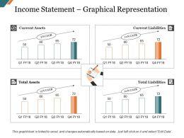 Income Statement Graphical Representation Presentation Visual Aids