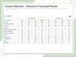 Income Statement Historical And Forecasted Results General Administrative Ppt Slides