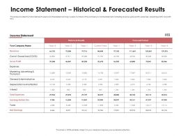 Income Statement Historical And Forecasted Results Gross Profit Ppt Powerpoint Presentation File Brochure