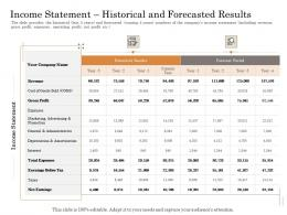 Income Statement Historical And Forecasted Results Subordinated Loan Funding Pitch Deck Ppt Powerpoint Grid