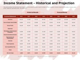 Income Statement Historical And Projection Advertising Ppt Powerpoint Presentation Gallery