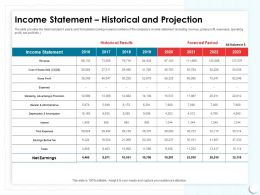 Income Statement Historical And Projection All Values Ppt Powerpoint Presentation Pictures