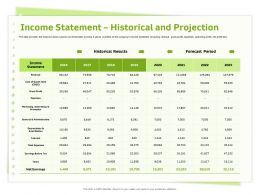 Income Statement Historical And Projection Amortization Ppt Powerpoint Presentation File Topics