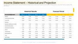 Income Statement Historical And Projection Community Financing Pitch Deck Ppt Infographic