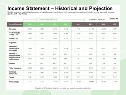 Income Statement Historical And Projection Goods Sold Ppt Powerpoint Presentation File Deck