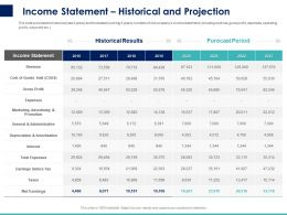 Income Statement Historical And Projection Ppt Powerpoint Presentation Outline Designs