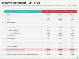 Income Statement KPIs FY20 Expense Ppt Powerpoint Presentation Icon Infographics