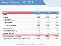 Income Statement KPIS Fy20 Ppt Powerpoint Presentation Gallery Elements