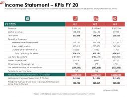 Income Statement KPIs FY 20 L1932 Ppt Powerpoint Portfolio Elements