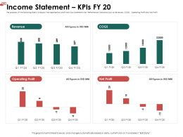 Income Statement KPIs FY 20 Profit Ppt Powerpoint Inspiration Graphics