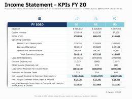 Income Statement Kpis Fy 20 Revenue Ppt Powerpoint Presentation Inspiration Slide