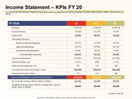 Income Statement Kpis Fy 20 Sales And Marketing Ppt Powerpoint Example File