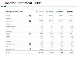 Income Statement Kpis Powerpoint Slide Deck