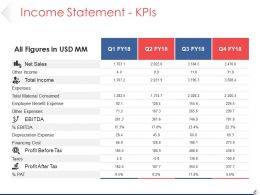 Income Statement Kpis Powerpoint Slide Rules