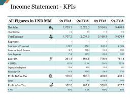 income_statement_kpis_presentation_slides_Slide01