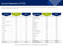 Income Statement Of FY20 Hall Maintenance Ppt Powerpoint Presentation Gallery Deck