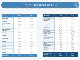 Income Statement Of FY20 Other Grants Ppt Powerpoint Presentation Styles Slides